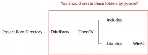 File:Edited_structure_of_folders.jpg