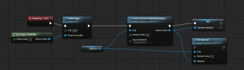 File:Webcam Modified Blueprint0.jpg