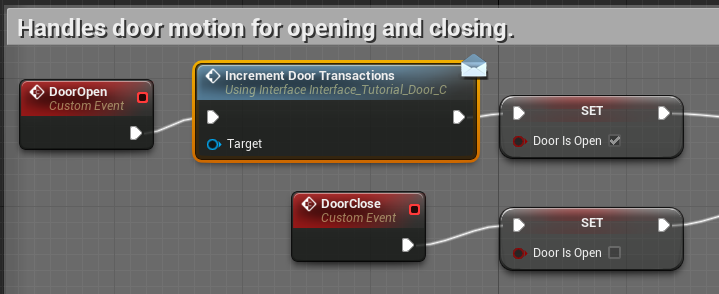 File:IncrementDoorTransactionsWired_DT.png