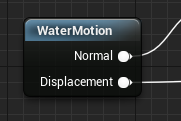 File:WaterMotion.png