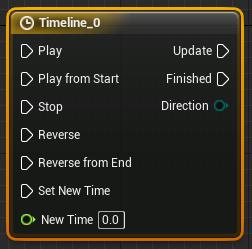 File:TimelineNodeAdded_DT.png